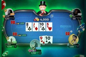 известна столь популярная игра- Монополия