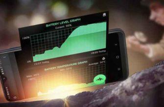 Статистика для поисков того, что тратит заряд батареи на устройстве;